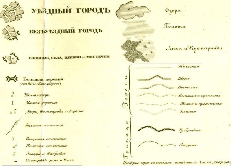 сделать ширму условные обозначения на старинных картах воронежской губернии том числе обязательный
